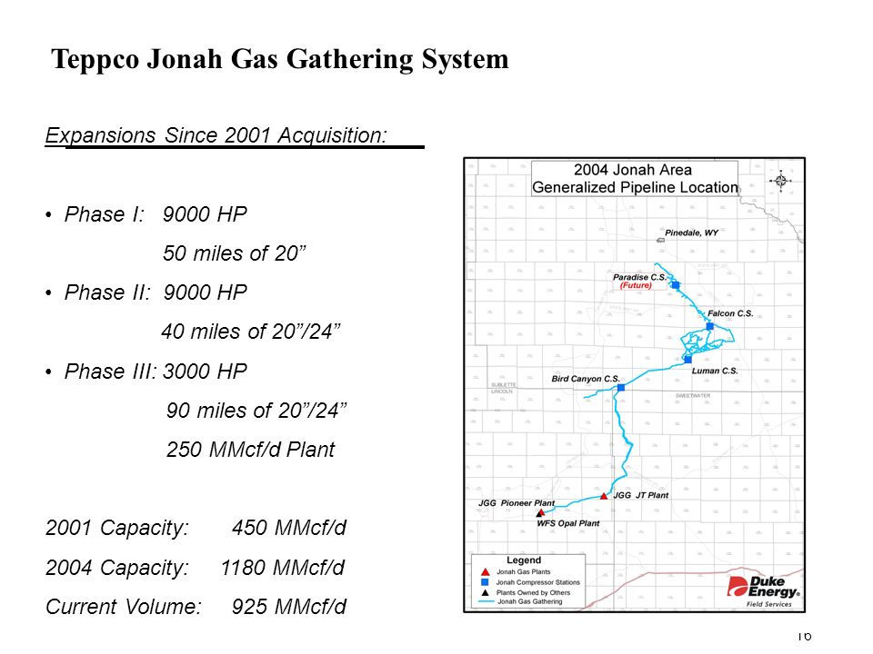 16 Expansions Since 2001 Acquisition: Phase I: 9000 HP 50 miles of 20 Phase II: 9000 HP 40 miles of 20/24 Phase III: 3000 HP 90 miles of 20/ MMcf/d Plant 2001 Capacity: 450 MMcf/d 2004 Capacity:1180 MMcf/d Current Volume: 925 MMcf/d Teppco Jonah Gas Gathering System