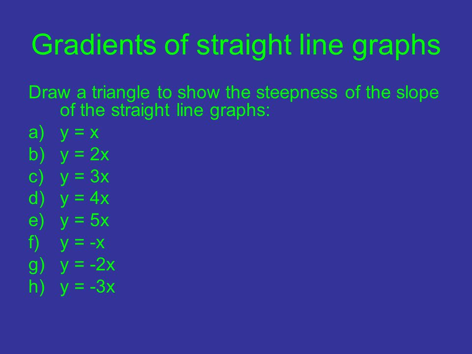 Gradients of straight line graphs Draw a triangle to show the steepness of the slope of the straight line graphs: a)y = x b)y = 2x c)y = 3x d)y = 4x e)y = 5x f)y = -x g)y = -2x h)y = -3x