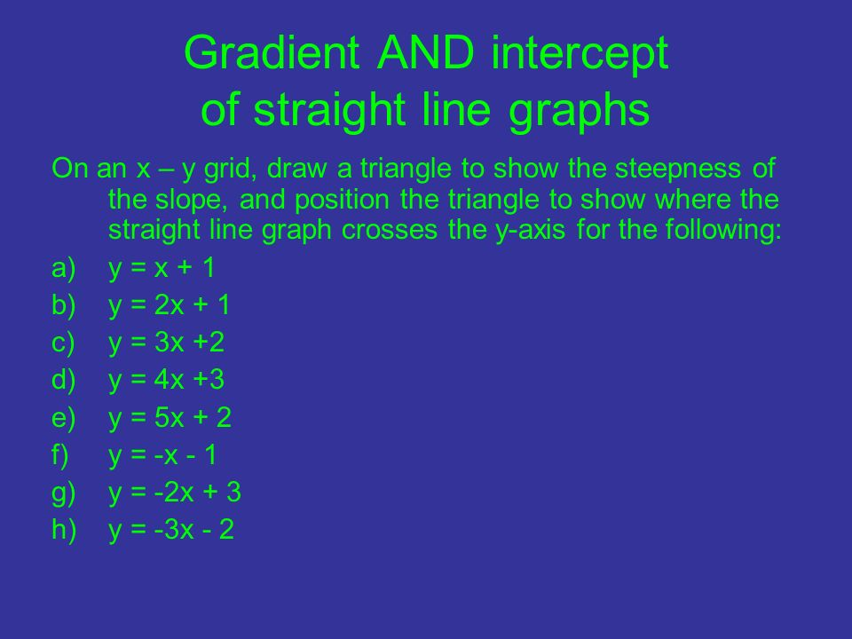 Gradient AND intercept of straight line graphs On an x – y grid, draw a triangle to show the steepness of the slope, and position the triangle to show where the straight line graph crosses the y-axis for the following: a)y = x + 1 b)y = 2x + 1 c)y = 3x +2 d)y = 4x +3 e)y = 5x + 2 f)y = -x - 1 g)y = -2x + 3 h)y = -3x - 2