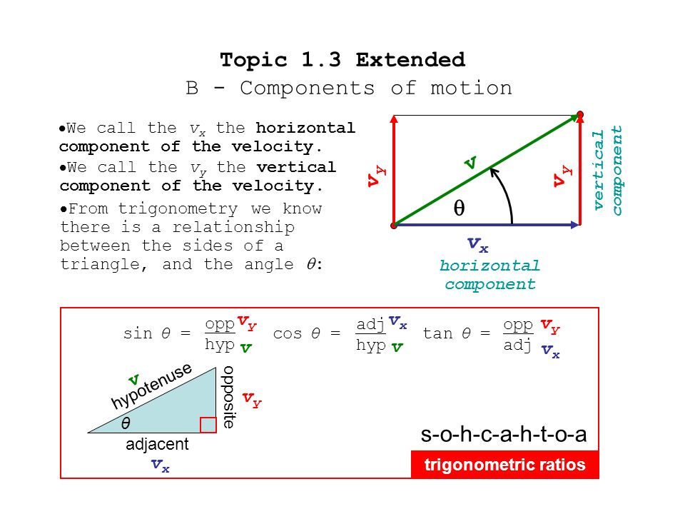 From the Pythagorean Theorem we can find the value of d if we know x and y: d 2 = x 2 + y 2 Topic 1.3 Extended B - Components of motion x y d y d = x 2 + y 2 Magnitude of a 2D displacement If we know the time interval t between snapshots, we can find the velocity of the ball simply by dividing the displacements shown above by t.