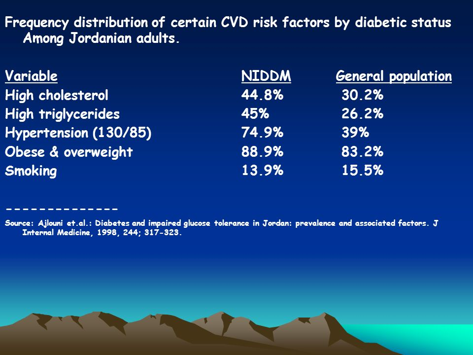 Frequency distribution of certain CVD risk factors by diabetic status Among Jordanian adults.