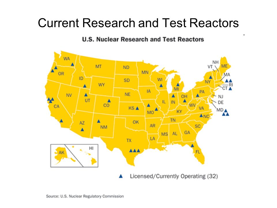 Current Research and Test Reactors