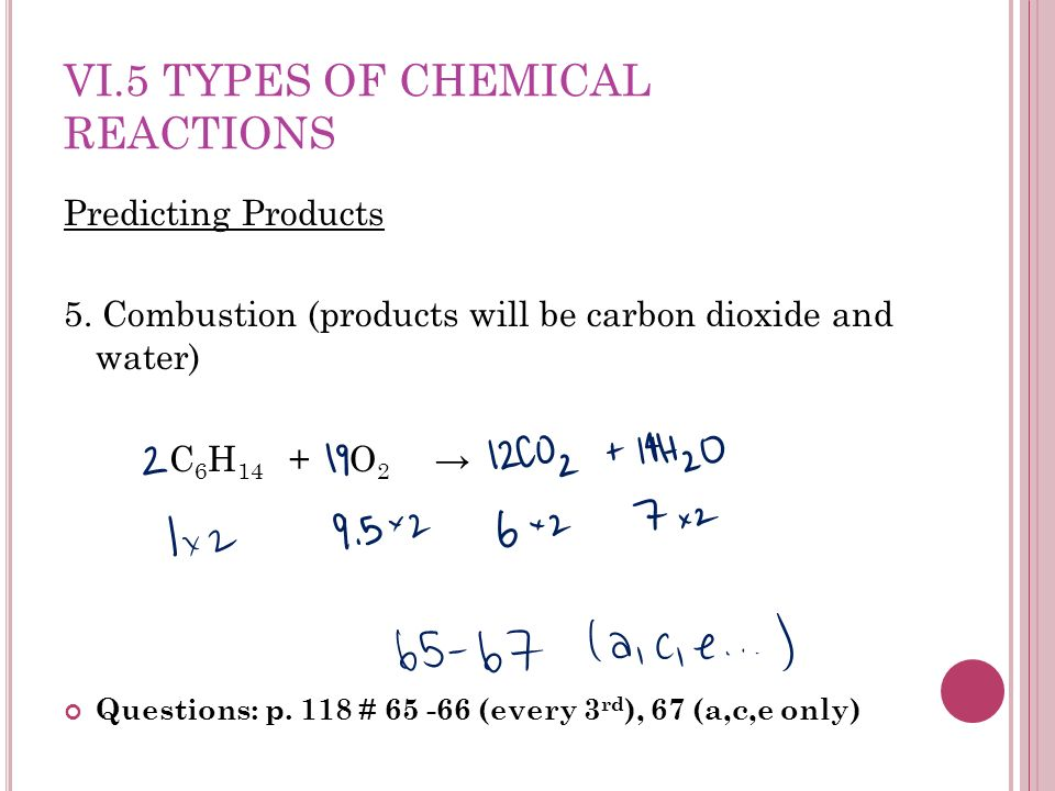 VI.5 TYPES OF CHEMICAL REACTIONS Predicting Products 5.