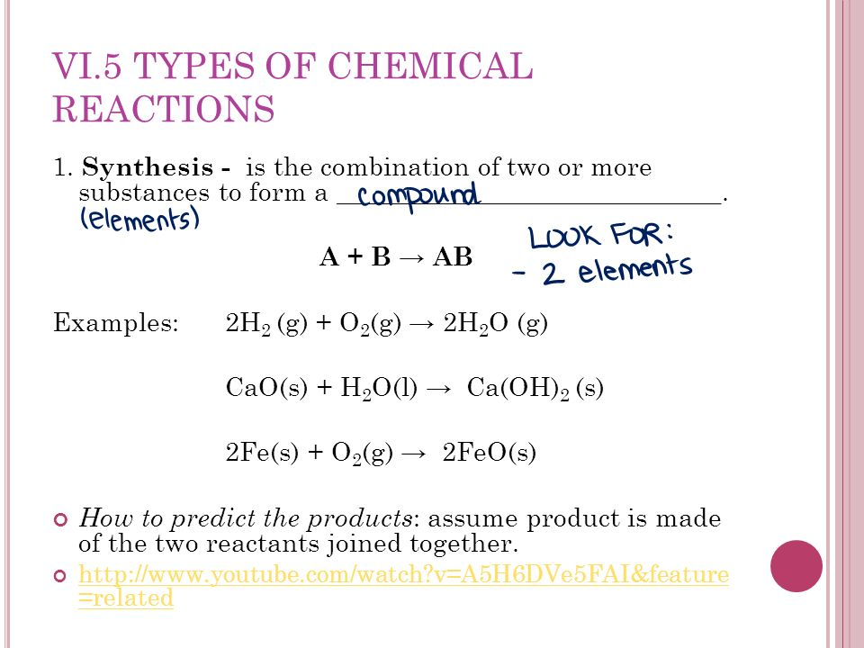 VI.5 TYPES OF CHEMICAL REACTIONS 1.