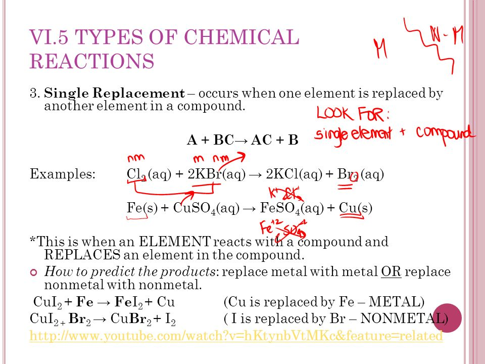VI.5 TYPES OF CHEMICAL REACTIONS 3.