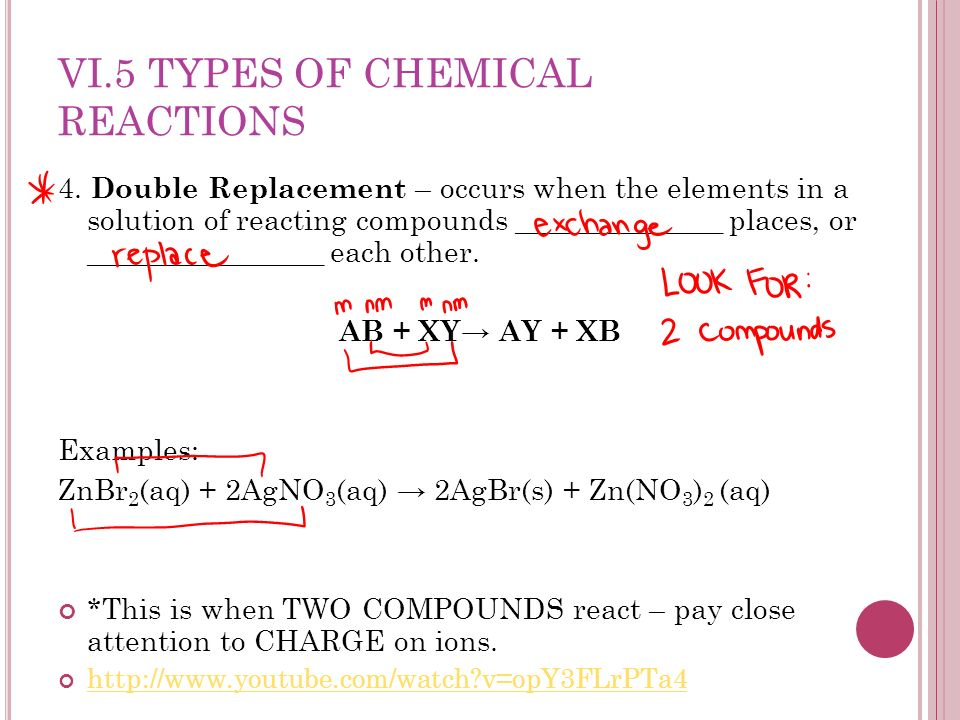 VI.5 TYPES OF CHEMICAL REACTIONS 4.
