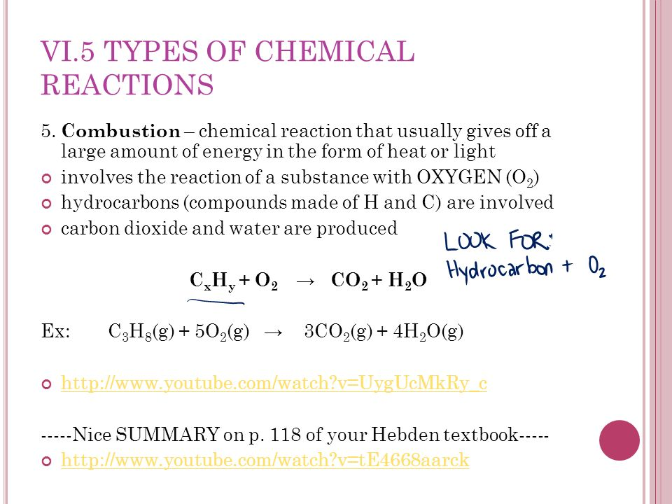 VI.5 TYPES OF CHEMICAL REACTIONS 5.