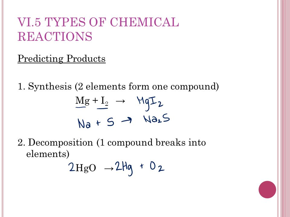 VI.5 TYPES OF CHEMICAL REACTIONS Predicting Products 1.
