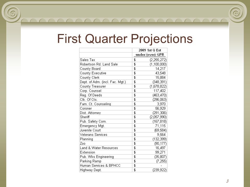 3 First Quarter Projections