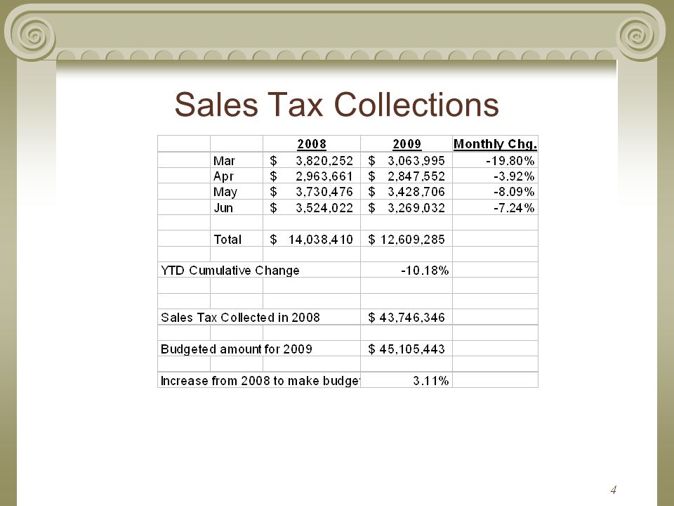 4 Sales Tax Collections