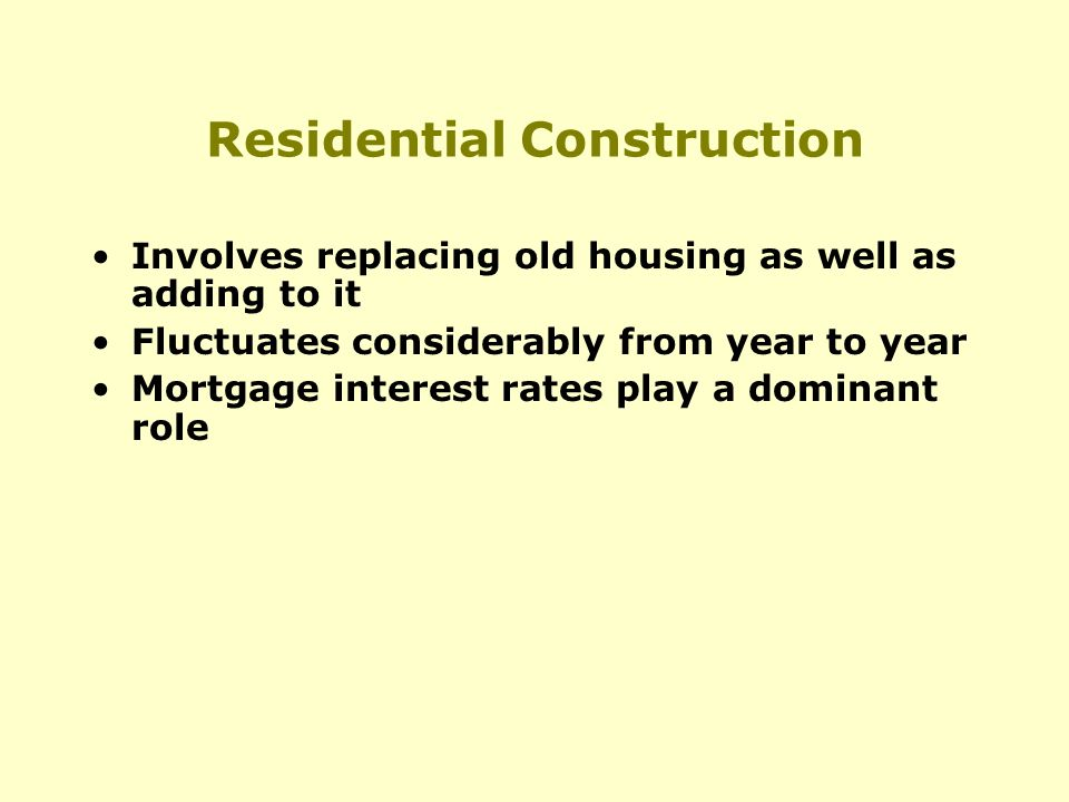 Residential Construction Involves replacing old housing as well as adding to it Fluctuates considerably from year to year Mortgage interest rates play a dominant role