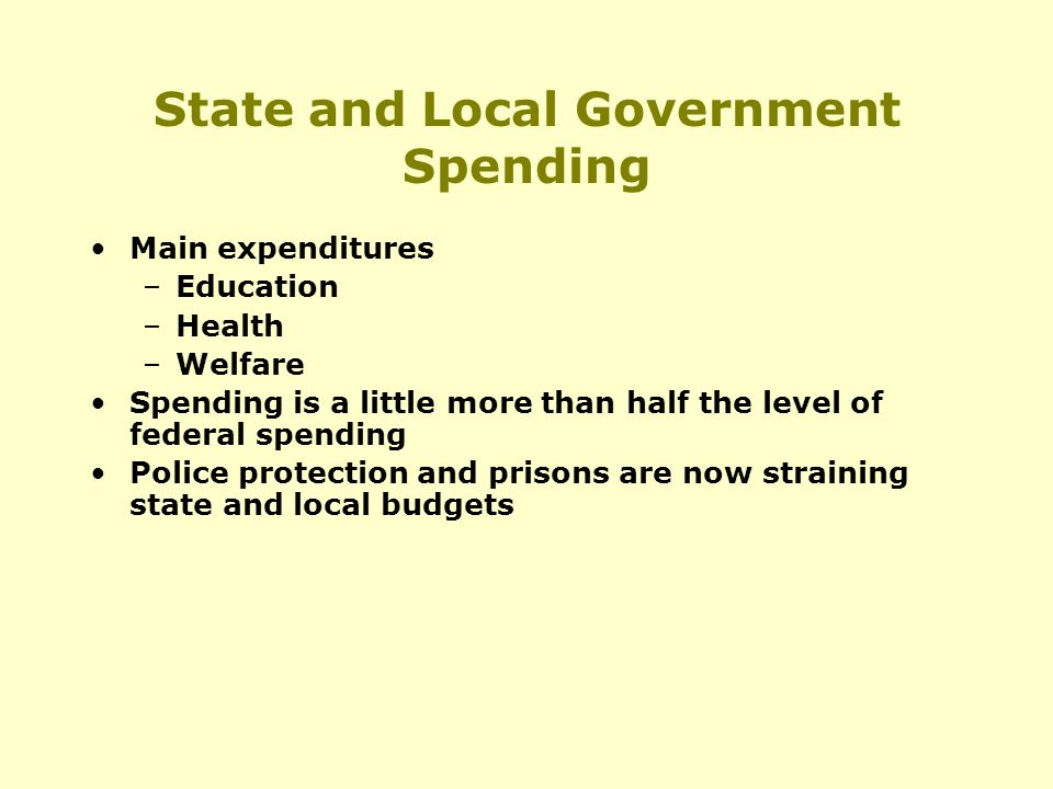 State and Local Government Spending Main expenditures –Education –Health –Welfare Spending is a little more than half the level of federal spending Police protection and prisons are now straining state and local budgets