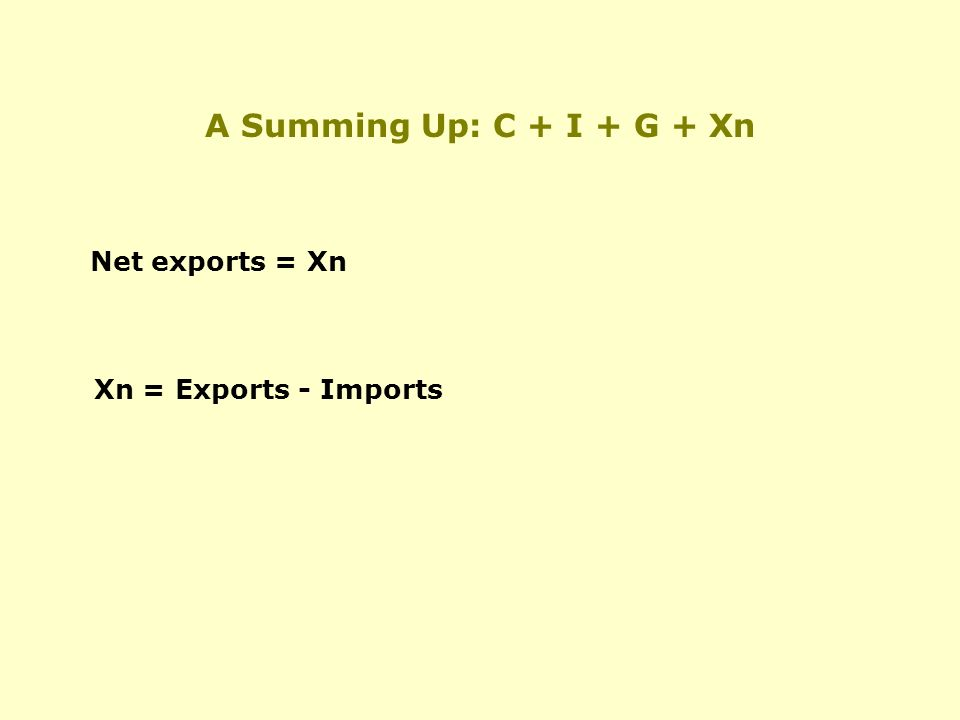 A Summing Up: C + I + G + Xn Net exports = Xn Xn = Exports - Imports