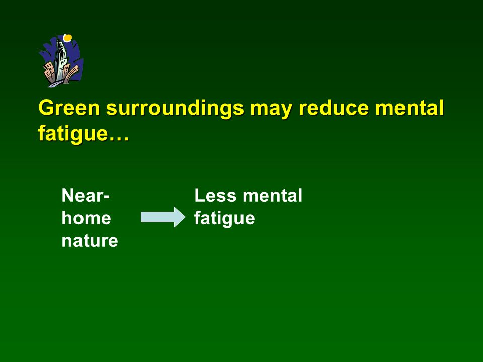 Near- home nature Less mental fatigue Green surroundings may reduce mental fatigue…