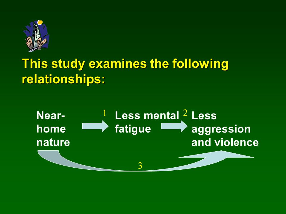 1 2 3 This study examines the following relationships: Near- home nature Less aggression and violence Less mental fatigue