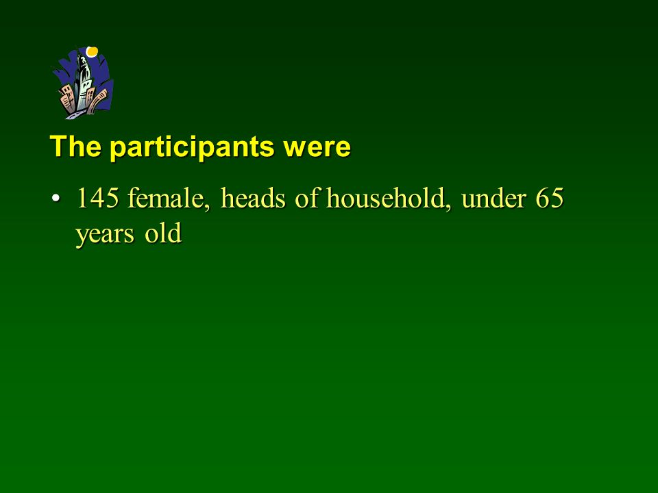 The participants were 145 female, heads of household, under 65 years old145 female, heads of household, under 65 years old