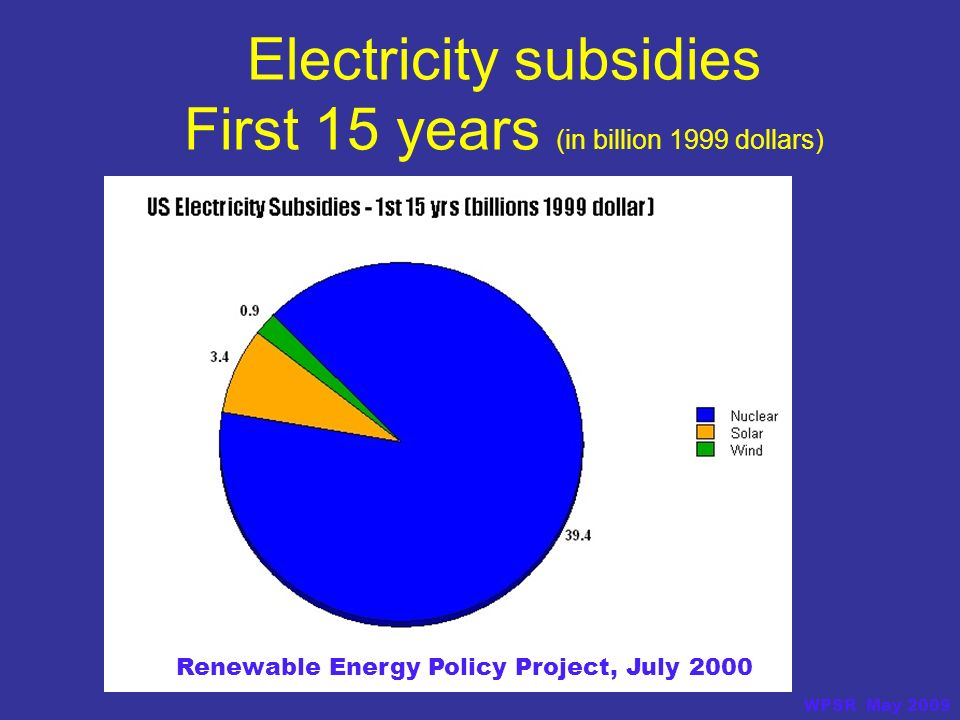 Electricity subsidies First 15 years (in billion 1999 dollars) Renewable Energy Policy Project, July 2000 WPSR May 2009