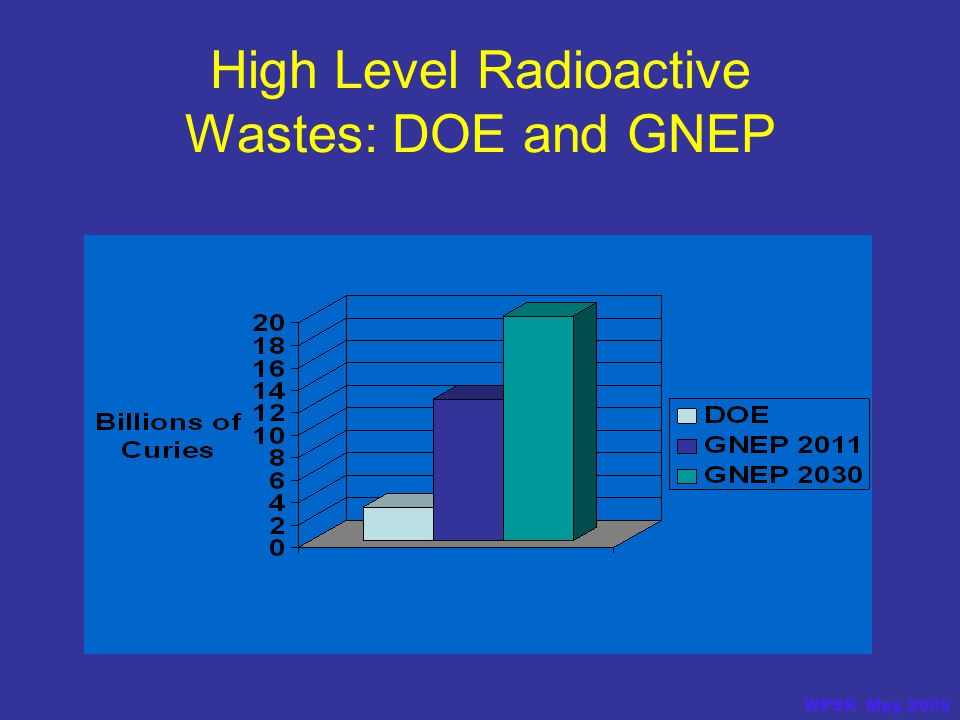 High Level Radioactive Wastes: DOE and GNEP WPSR May 2009
