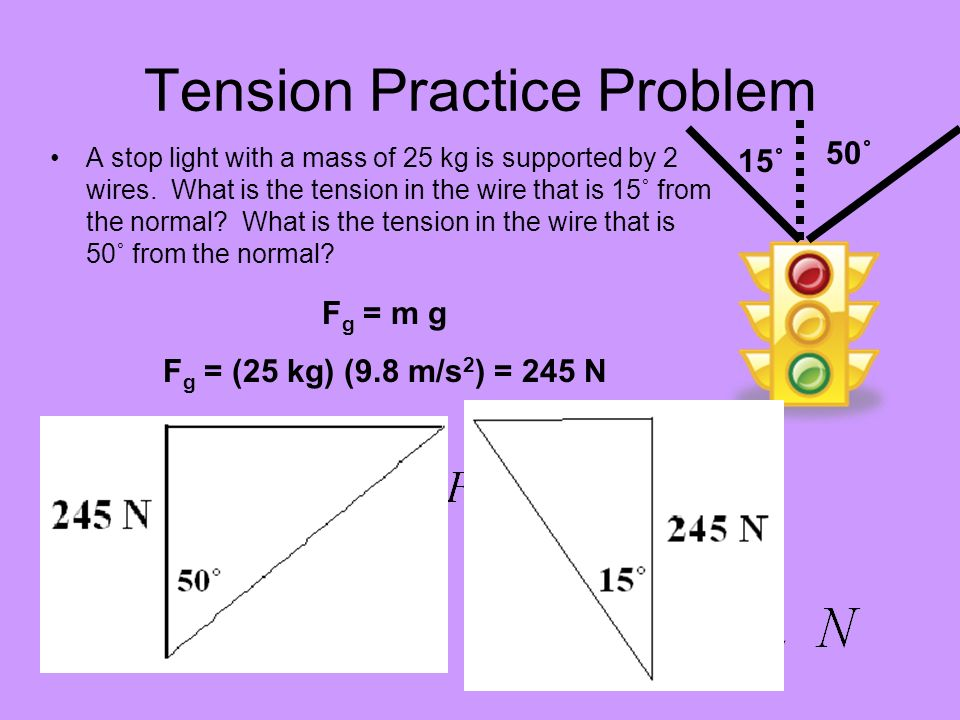 Tension Practice Problem A stop light with a mass of 25 kg is supported by 2 wires.