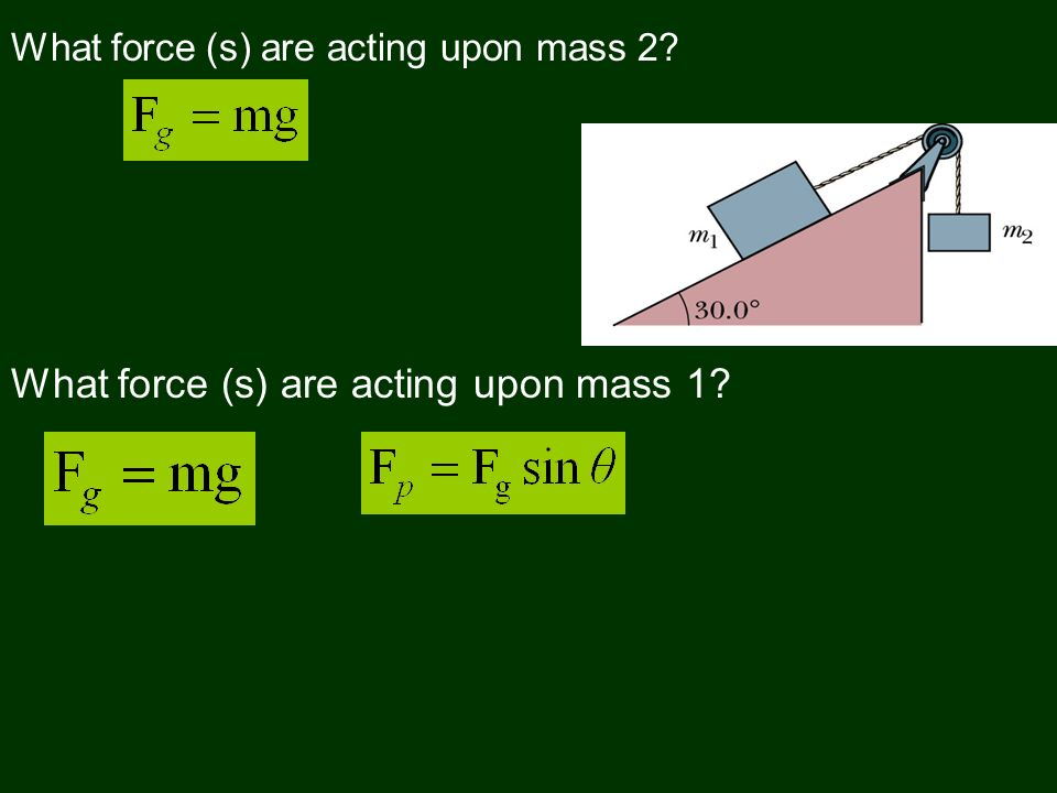 Example) Will mass 1 slide down the inclined plane.