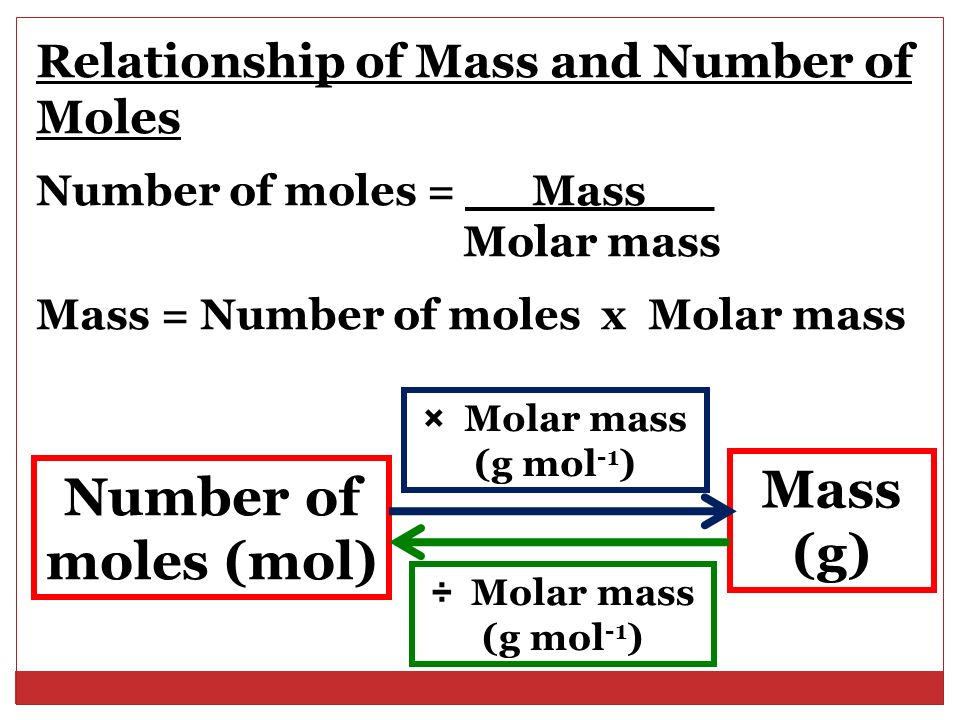 Relationship of Mass and Number of Moles Number of moles = Mass Molar mass Mass = Number of moles x Molar mass Number of moles (mol) Mass (g) × Molar mass (g mol -1 ) ÷ Molar mass (g mol -1 )