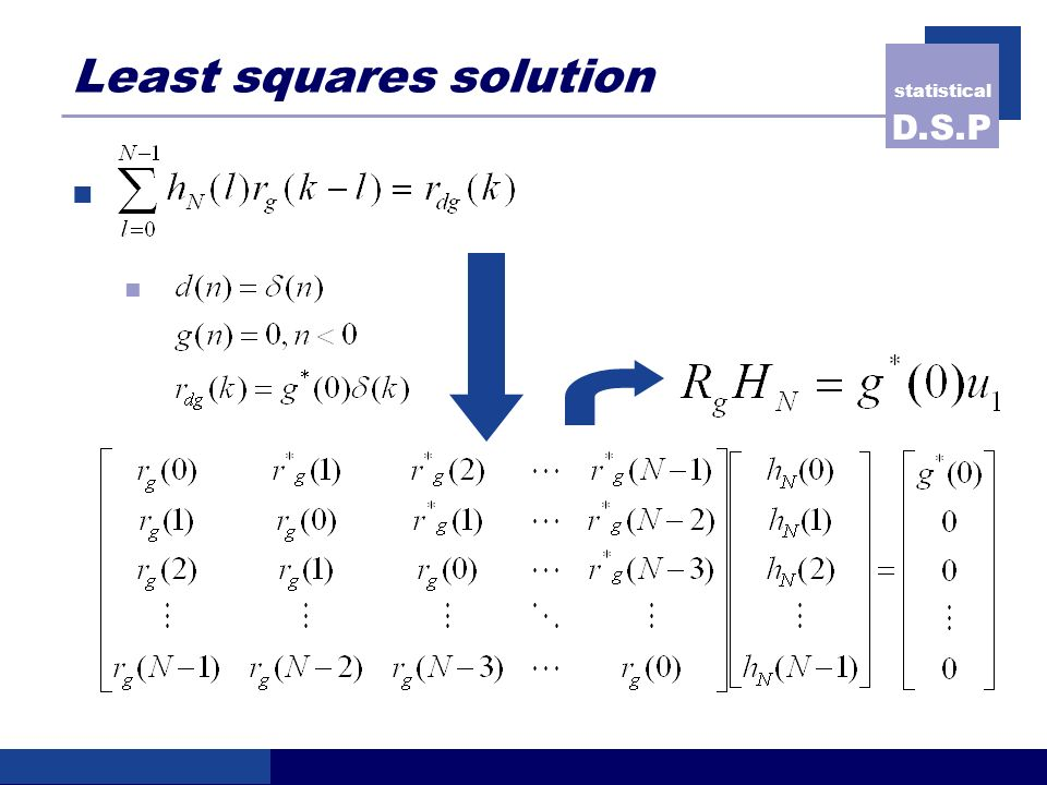 statistical D.S.P Least squares solution