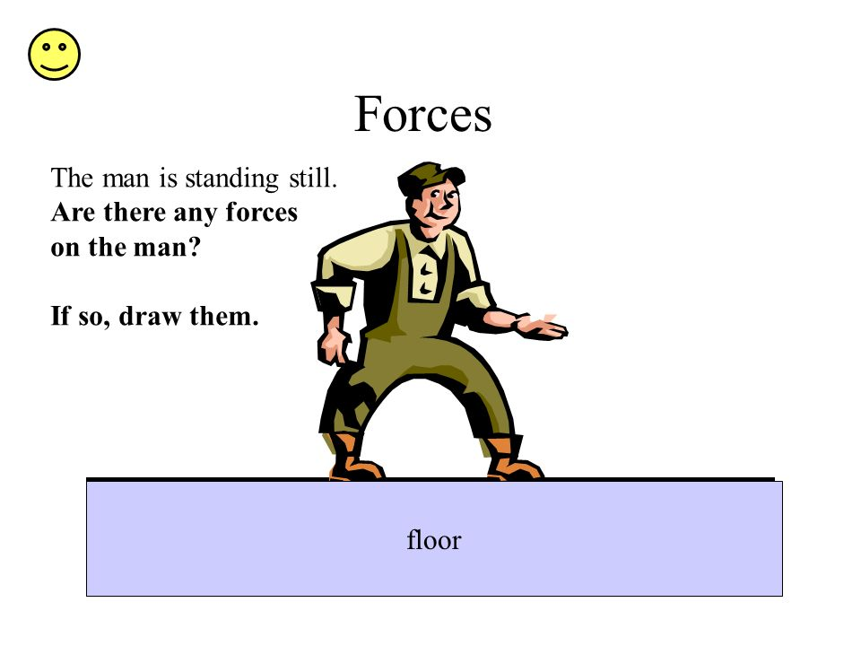 Forces The man is standing still. Are there any forces on the man If so, draw them. floor