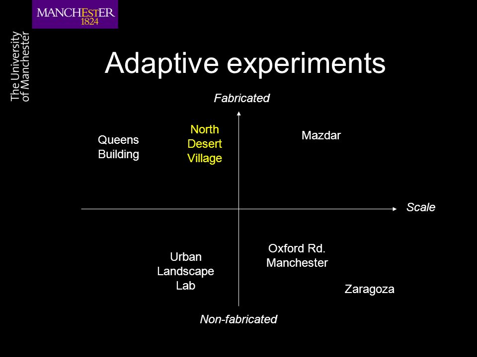 Adaptive experiments Fabricated Scale Mazdar Zaragoza Oxford Rd.