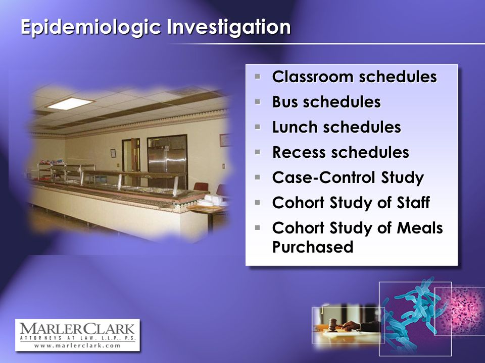 Epidemiologic Investigation Classroom schedules Classroom schedules Bus schedules Bus schedules Lunch schedules Lunch schedules Recess schedules Recess schedules Case-Control Study Case-Control Study Cohort Study of Staff Cohort Study of Staff Cohort Study of Meals Purchased Cohort Study of Meals Purchased