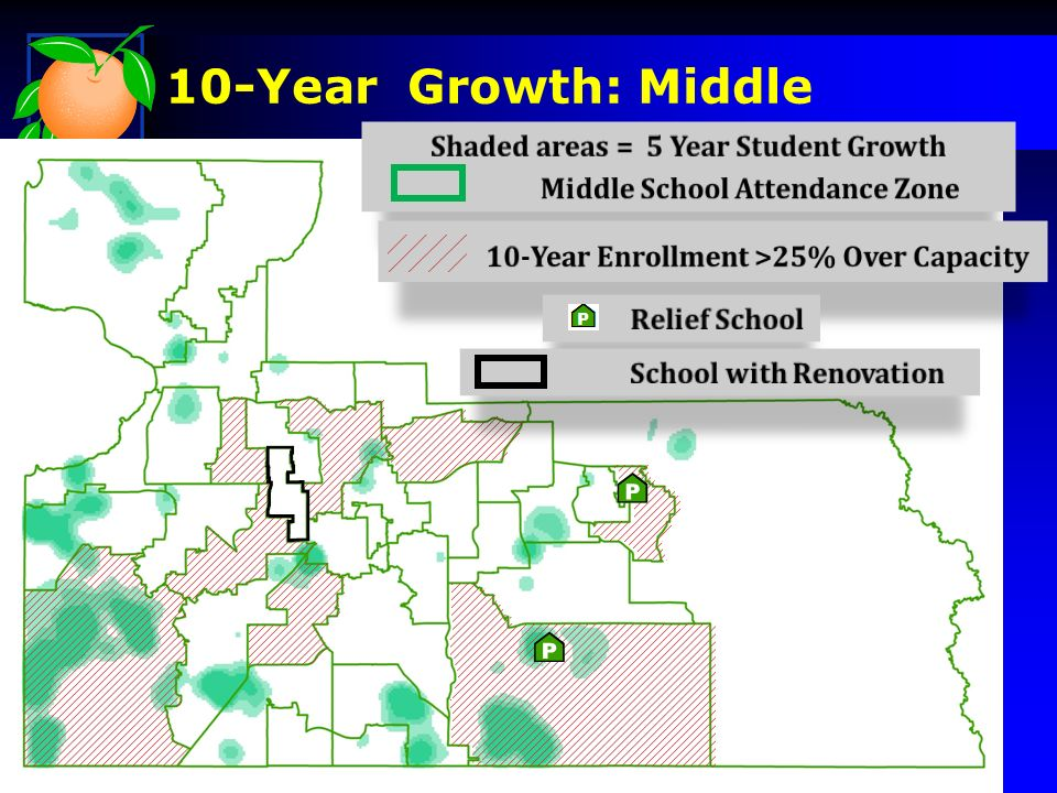 10-Year Growth: Middle