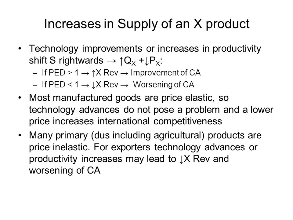 Increases in Supply of an X product Technology improvements or increases in productivity shift S rightwards Q X +P X : –If PED > 1 X Rev Improvement of CA –If PED < 1 X Rev Worsening of CA Most manufactured goods are price elastic, so technology advances do not pose a problem and a lower price increases international competitiveness Many primary (dus including agricultural) products are price inelastic.