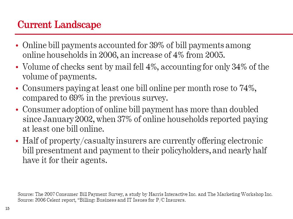 15 Current Landscape Online bill payments accounted for 39% of bill payments among online households in 2006, an increase of 4% from 2005.