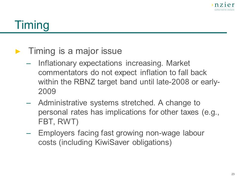 23 Timing Timing is a major issue –Inflationary expectations increasing.
