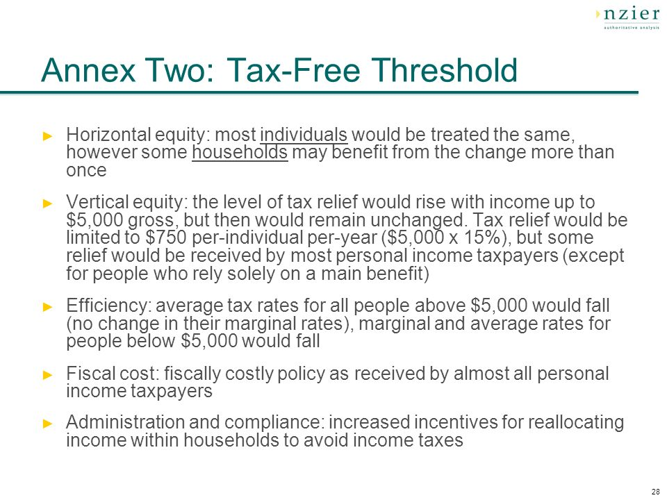 28 Annex Two: Tax-Free Threshold Horizontal equity: most individuals would be treated the same, however some households may benefit from the change more than once Vertical equity: the level of tax relief would rise with income up to $5,000 gross, but then would remain unchanged.