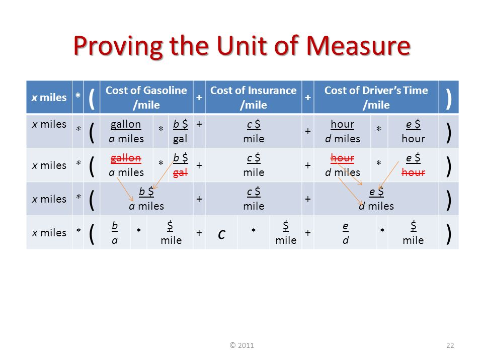Proving the Unit of Measure x miles* ( Cost of Gasoline /mile + Cost of Insurance /mile + Cost of Drivers Time /mile ) x miles * ( gallon a miles * b $ gal +c $ mile + hour d miles * e $ hour ) x miles* ( gallon a miles * b $ gal + c $ mile + hour d miles * e $ hour ) x miles* ( b $ a miles + c $ mile + e $ d miles ) x miles* ( baba * $ mile + c * $ mile + eded * $ mile ) ©