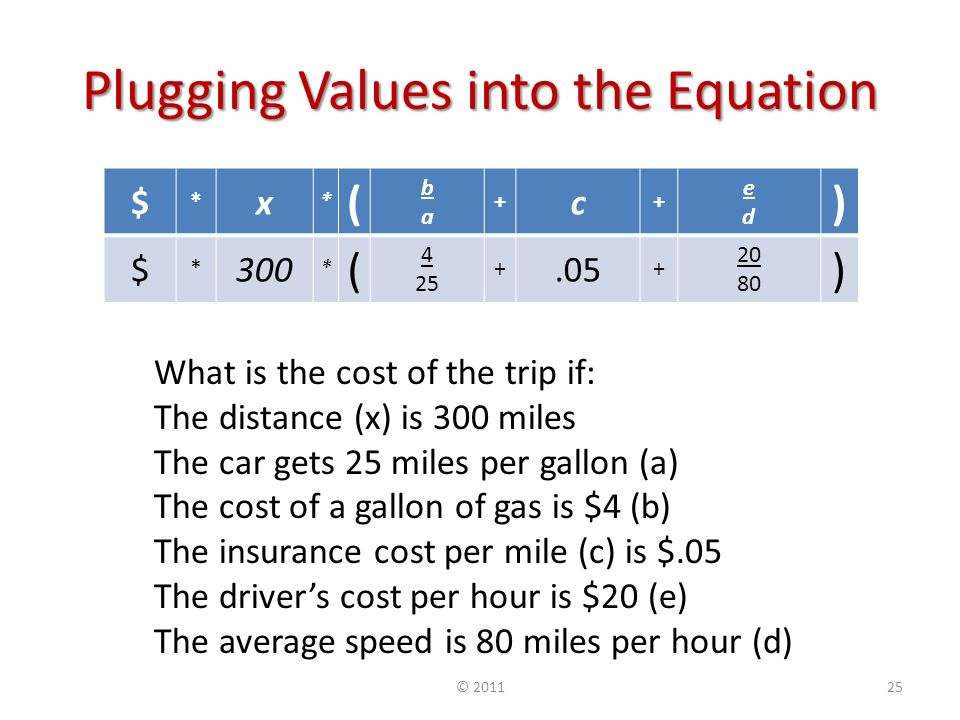 Plugging Values into the Equation $ * x * ( baba + c + eded ) $ * 300 * ( ) What is the cost of the trip if: The distance (x) is 300 miles The car gets 25 miles per gallon (a) The cost of a gallon of gas is $4 (b) The insurance cost per mile (c) is $.05 The drivers cost per hour is $20 (e) The average speed is 80 miles per hour (d) ©
