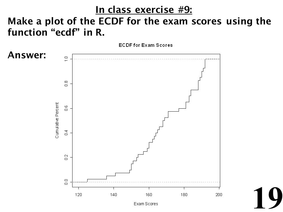 19 In class exercise #9: Make a plot of the ECDF for the exam scores using the function ecdf in R.