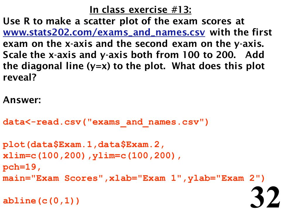 32 In class exercise #13: Use R to make a scatter plot of the exam scores at www.stats202.com/exams_and_names.csv with the first exam on the x-axis and the second exam on the y-axis.