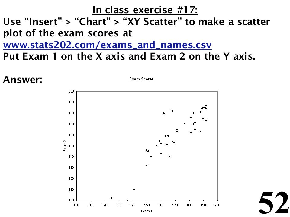 52 In class exercise #17: Use Insert > Chart > XY Scatter to make a scatter plot of the exam scores at www.stats202.com/exams_and_names.csv Put Exam 1 on the X axis and Exam 2 on the Y axis.