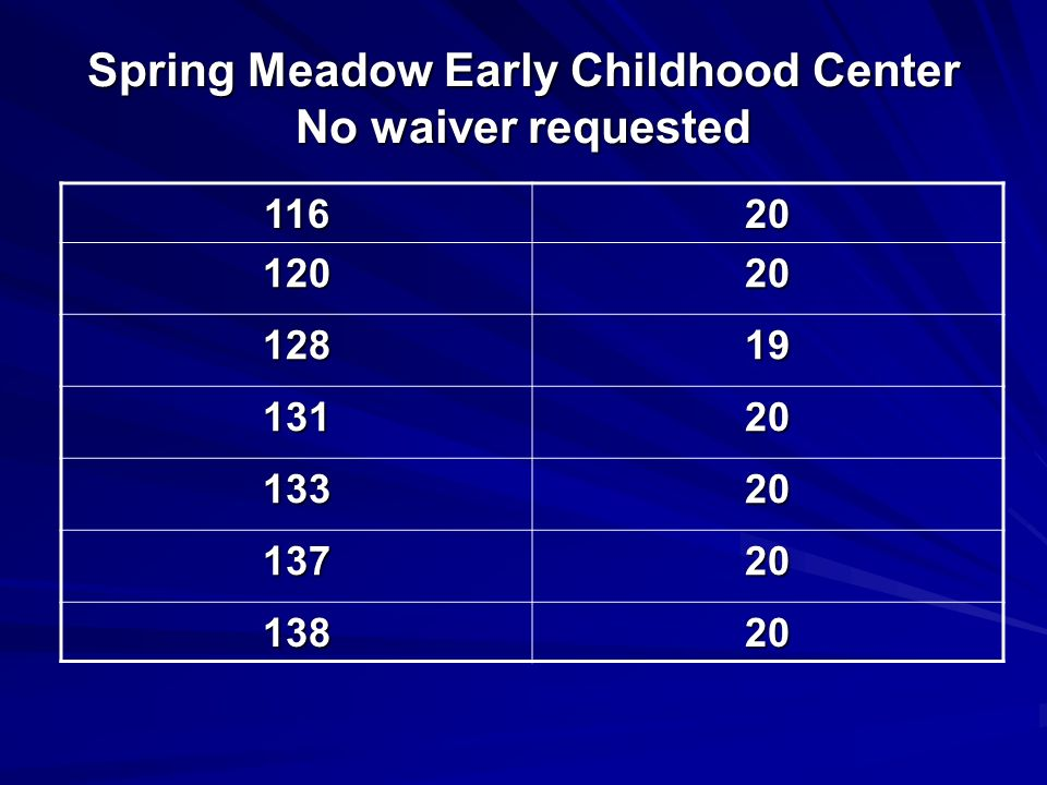 Spring Meadow Early Childhood Center No waiver requested 11620 12020 12819 13120 13320 13720 13820