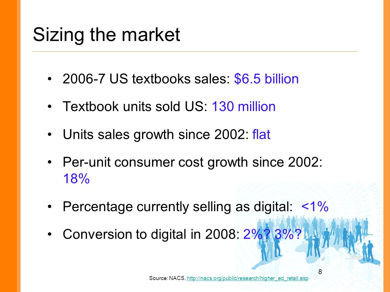 8 Sizing the market US textbooks sales: $6.5 billion Textbook units sold US: 130 million Units sales growth since 2002: flat Per-unit consumer cost growth since 2002: 18% Percentage currently selling as digital: <1% Conversion to digital in 2008: 2%.