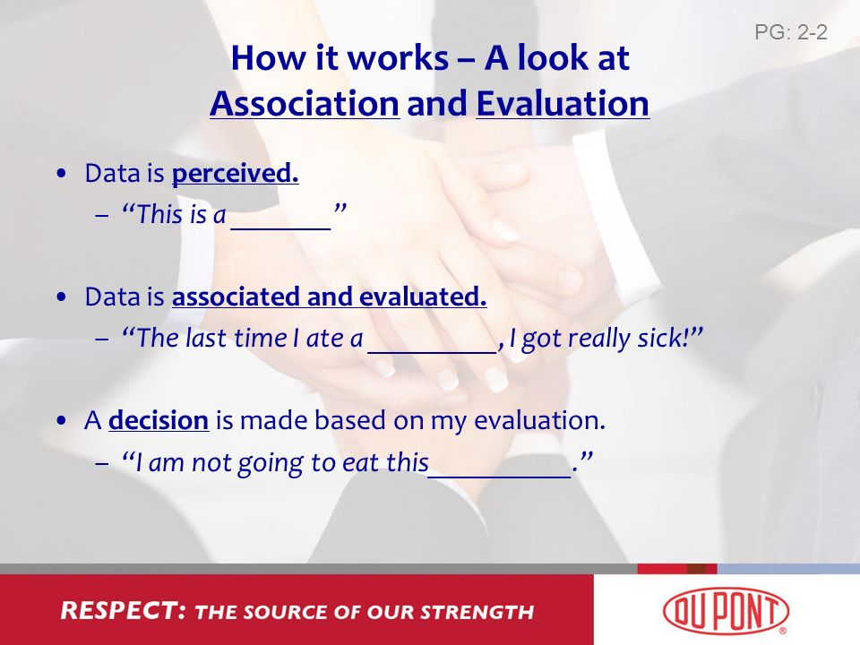 How it works – A look at Association and Evaluation Data is perceived.