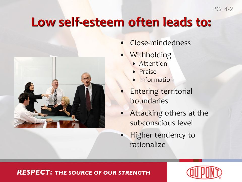 Low self-esteem often leads to: Close-mindedness Withholding Attention Praise Information Entering territorial boundaries Attacking others at the subconscious level Higher tendency to rationalize PG: 4-2