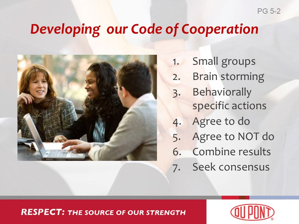 Developing our Code of Cooperation 1.Small groups 2.Brain storming 3.Behaviorally specific actions 4.Agree to do 5.Agree to NOT do 6.Combine results 7.Seek consensus PG 5-2