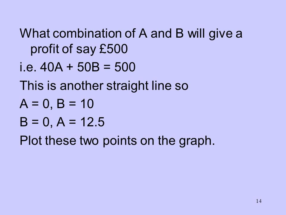 14 What combination of A and B will give a profit of say £500 i.e.