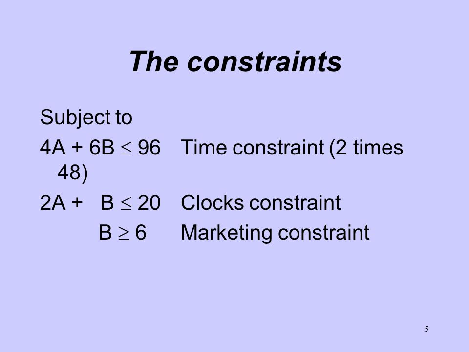 5 The constraints Subject to 4A + 6B 96 Time constraint (2 times 48) 2A + B 20Clocks constraint B 6Marketing constraint