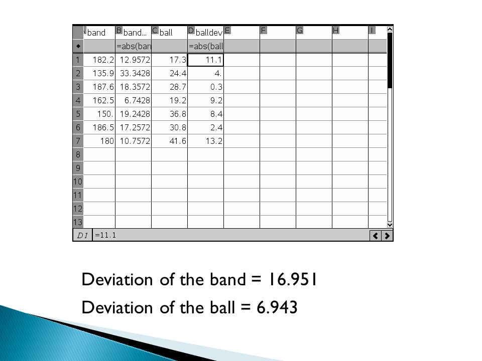 Deviation of the band = Deviation of the ball = 6.943