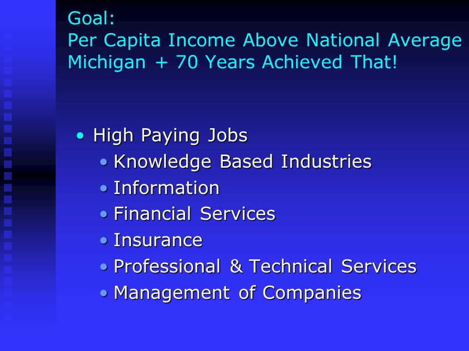 Goal: Per Capita Income Above National Average Michigan + 70 Years Achieved That.