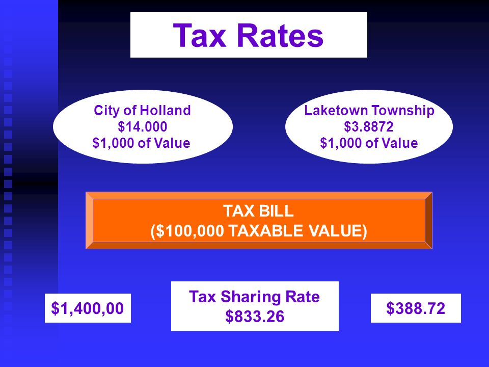 Tax Rates TAX BILL ($100,000 TAXABLE VALUE) City of Holland $ $1,000 of Value Laketown Township $ $1,000 of Value $1,400,00$ Tax Sharing Rate $833.26