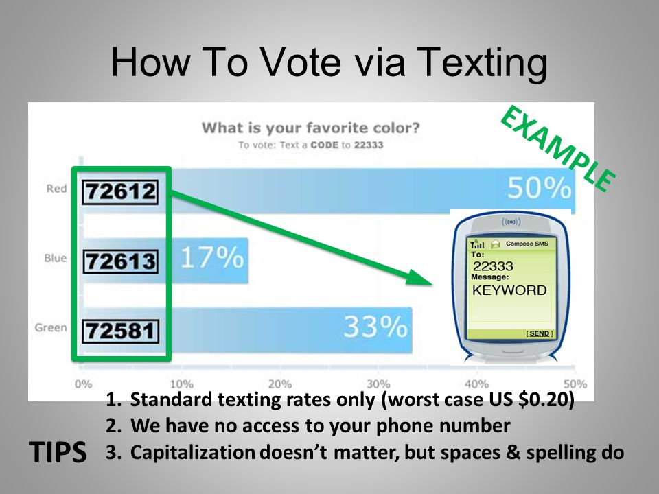 How To Vote via Texting 1.Standard texting rates only (worst case US $0.20) 2.We have no access to your phone number 3.Capitalization doesnt matter, but spaces & spelling do TIPS EXAMPLE